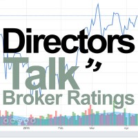 broker ratings