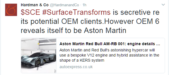 Surface Transforms Hardman & Co Tweet