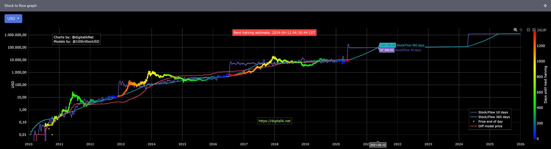 panoramica della piattaforma di trading finmax